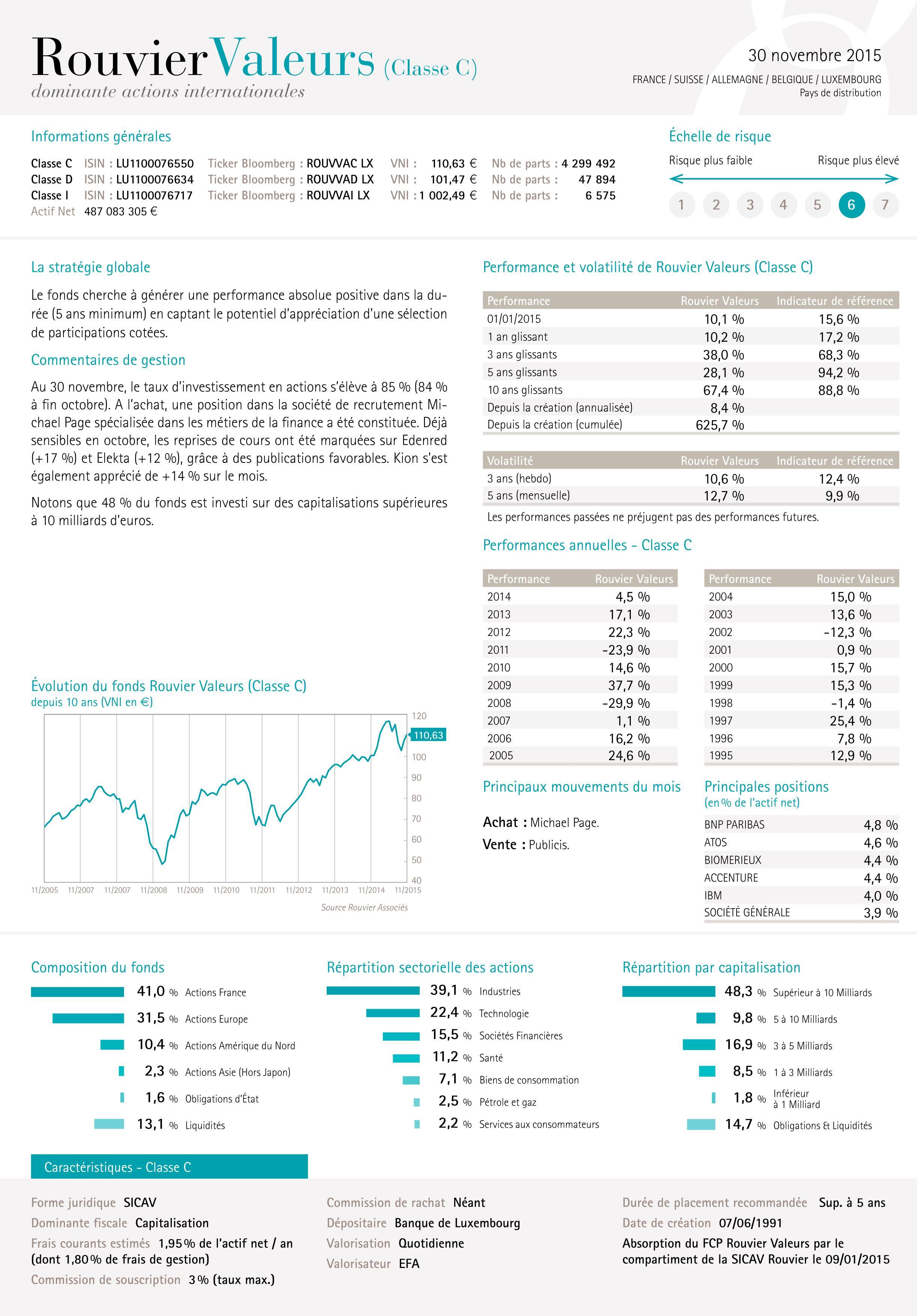 rouvier Rapport mensuel 2015 11_04