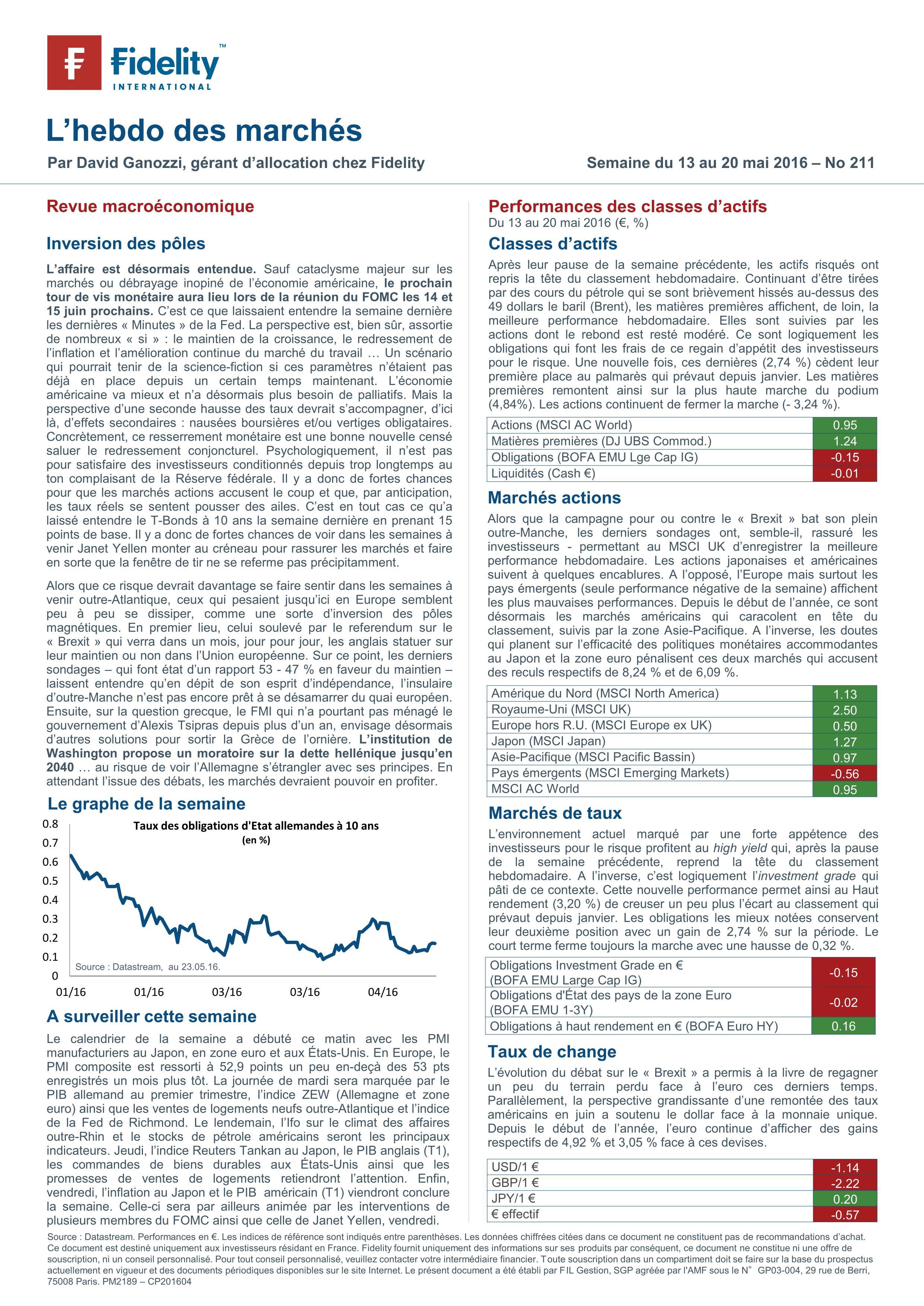 Fidelity - #211 L'hebdo des marchés - Inversion des pôles - Particuliers_01