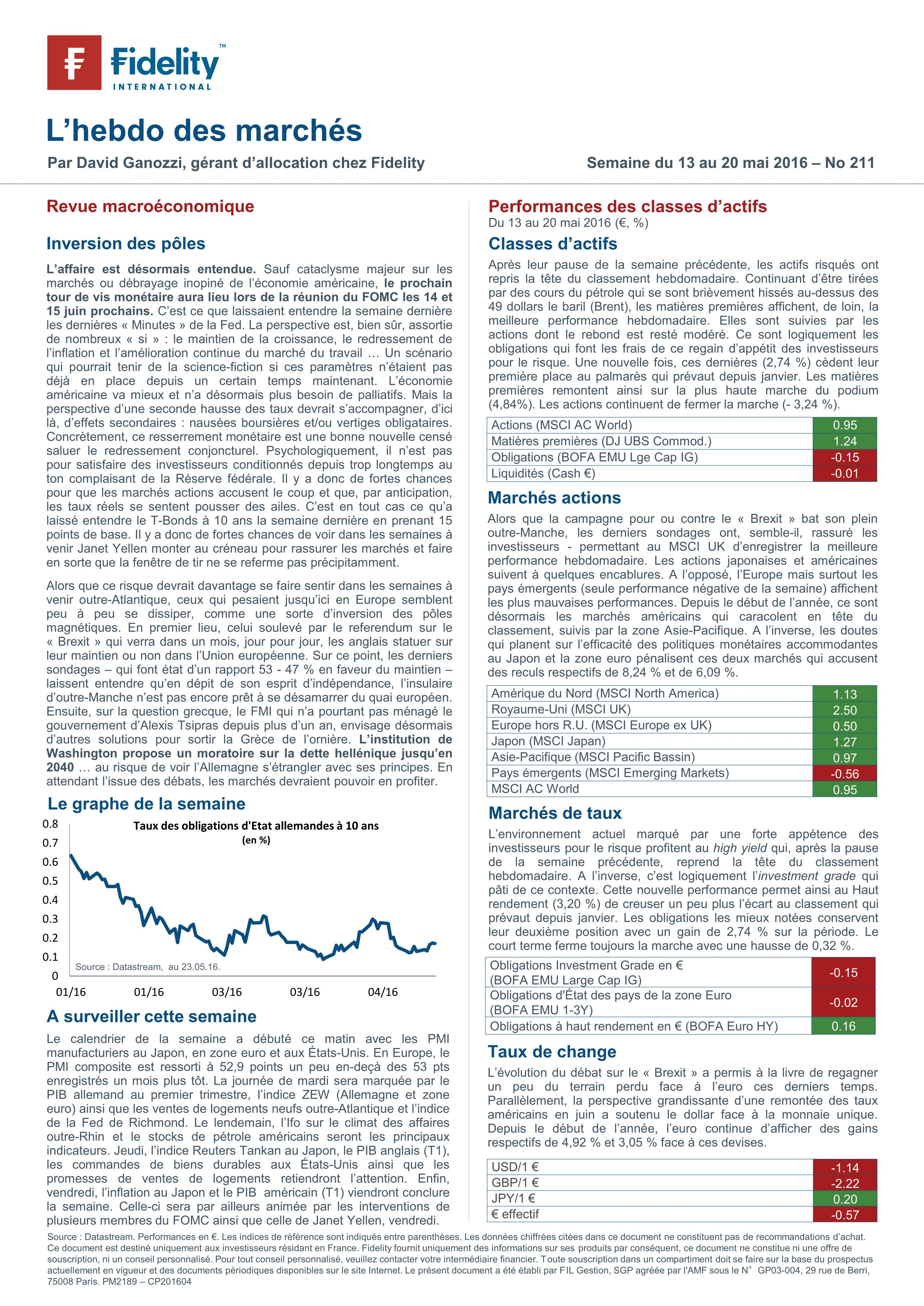 Fidelity - #211 L'hebdo des marchés - Inversion des pôles - Particuliers_02